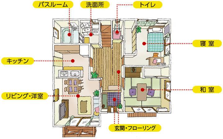 屋内俯瞰図